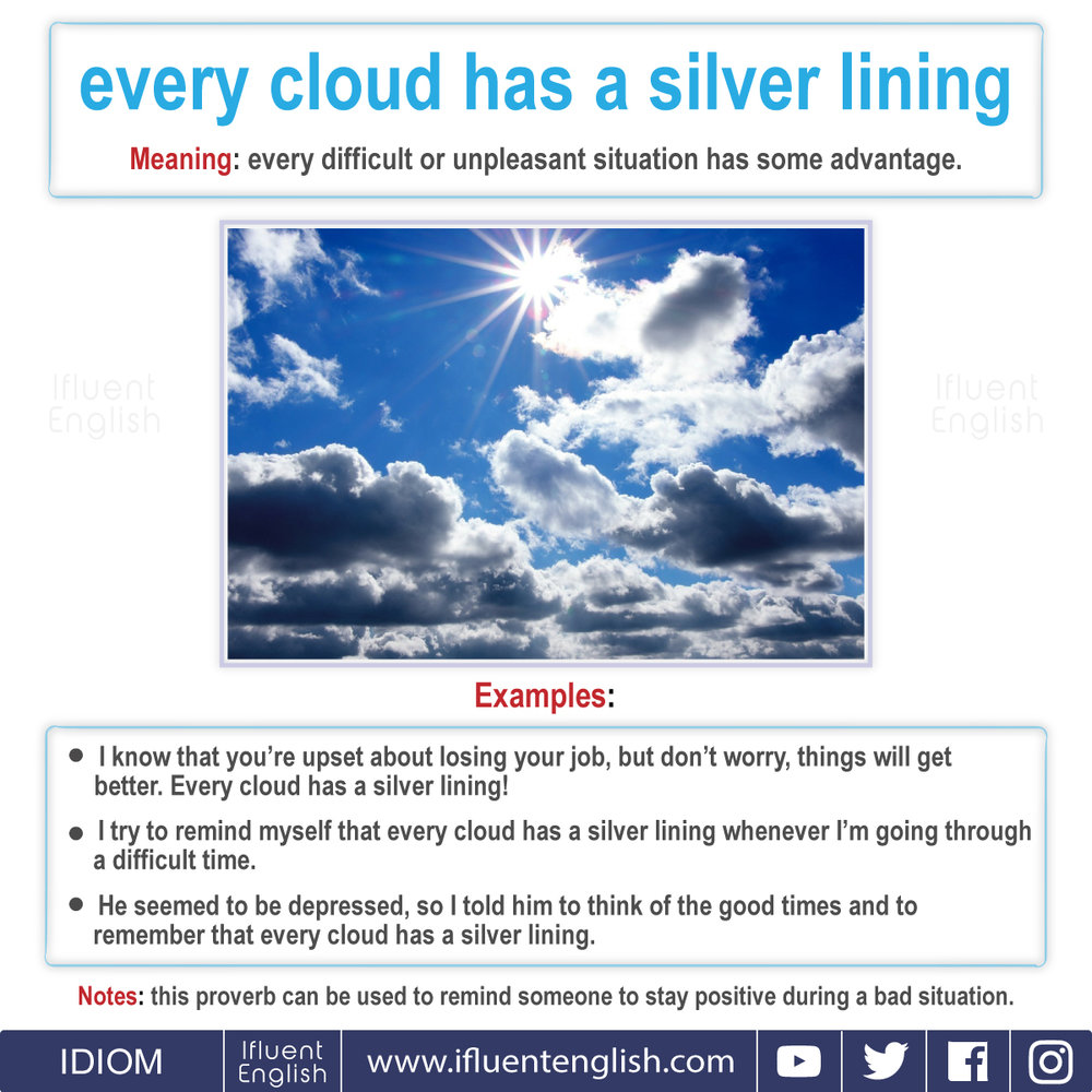 Idiom - every cloud has a silver lining  Meaning - every difficult or unpleasant situation has some advantage.