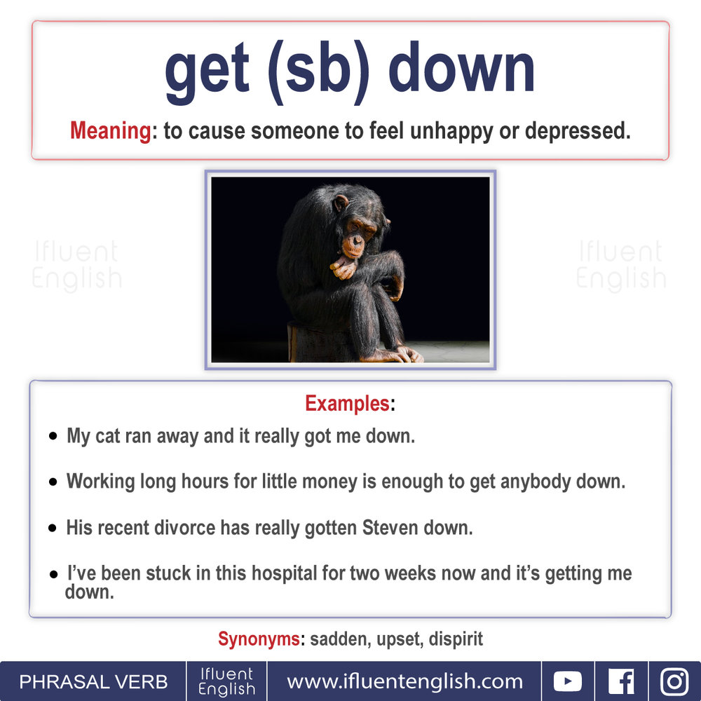 Phrasal Verb - Get someone down  Meaning -  to cause someone to feel unhappy or depressed