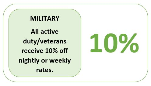 Military 10 percent.JPG