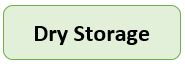 Dry Storage.JPG