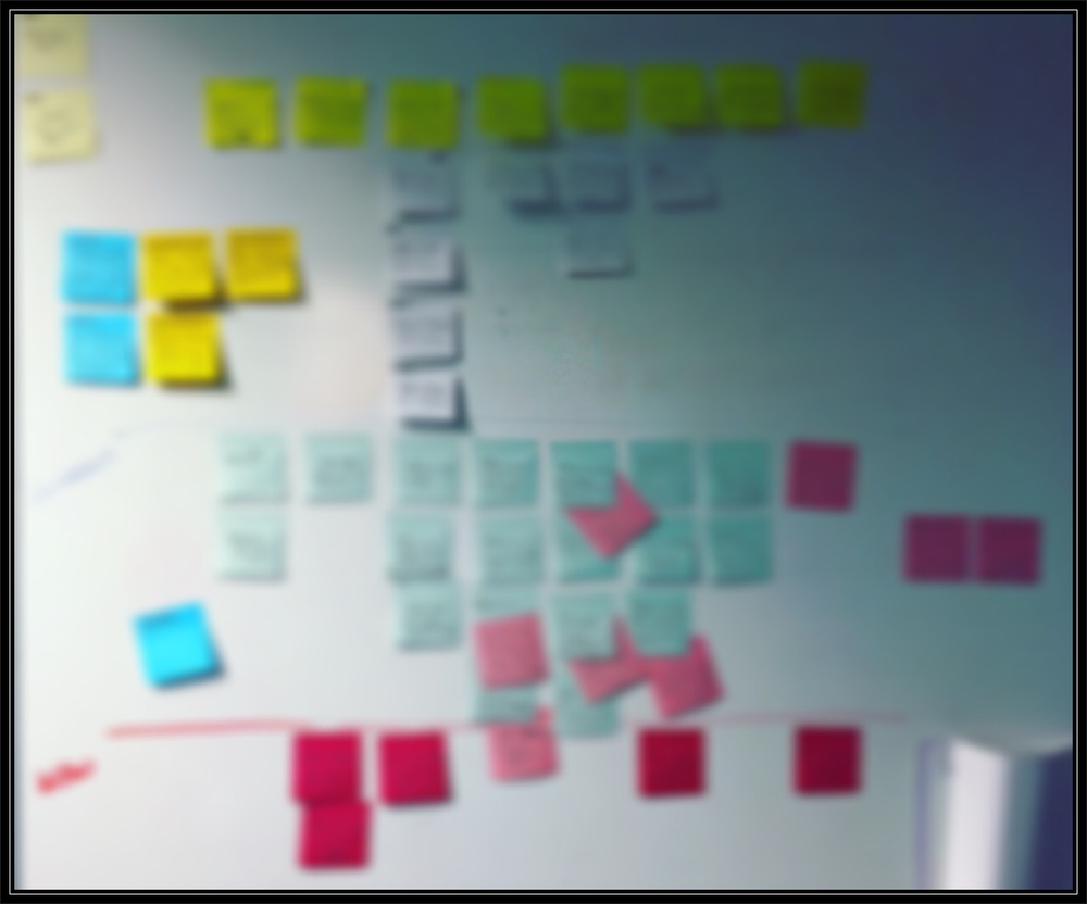 How to get the complete picture from user story mapping - An easy way to discover every step and pain point in their process.
