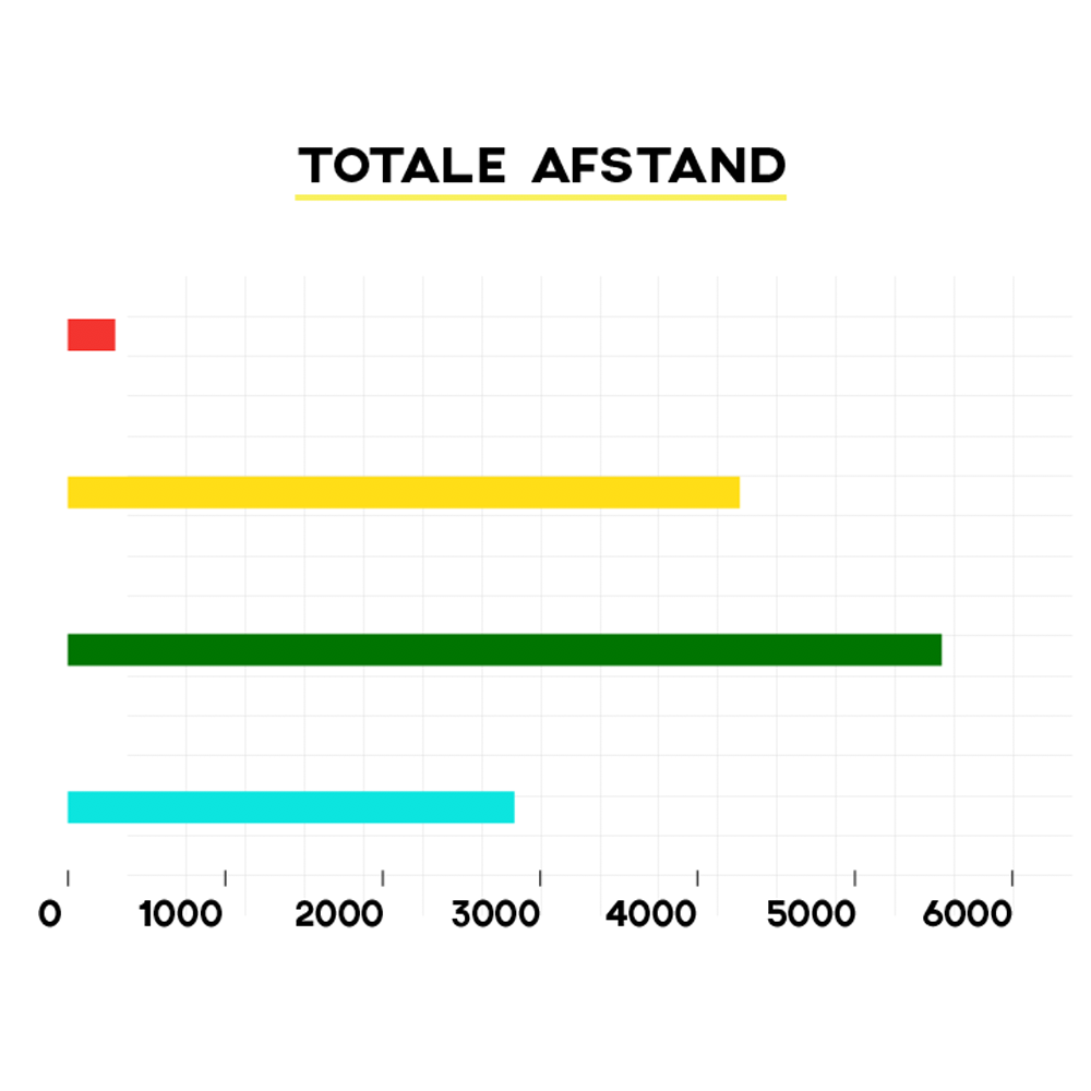 afstand.png