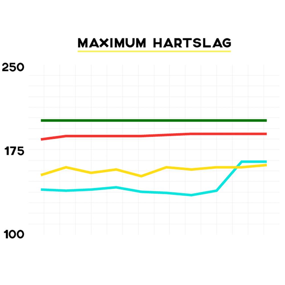 hart_max.png