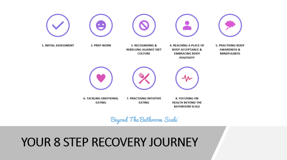 Your 8 step recovery journey.PNG