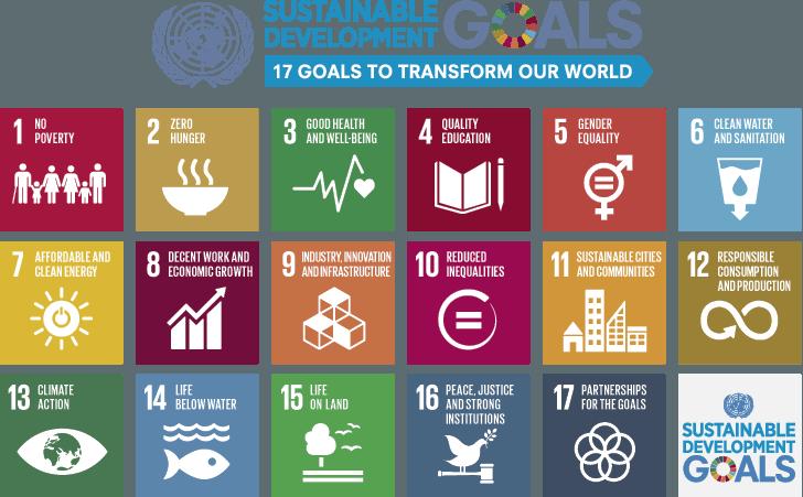 english_SDG_17goals