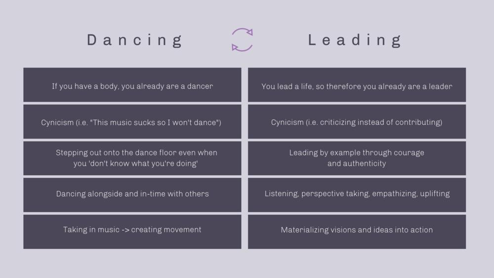Copy of graph dance v leadership grey.png
