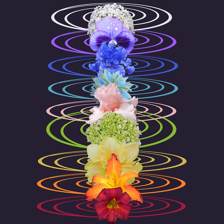 Balance - all your chakras...