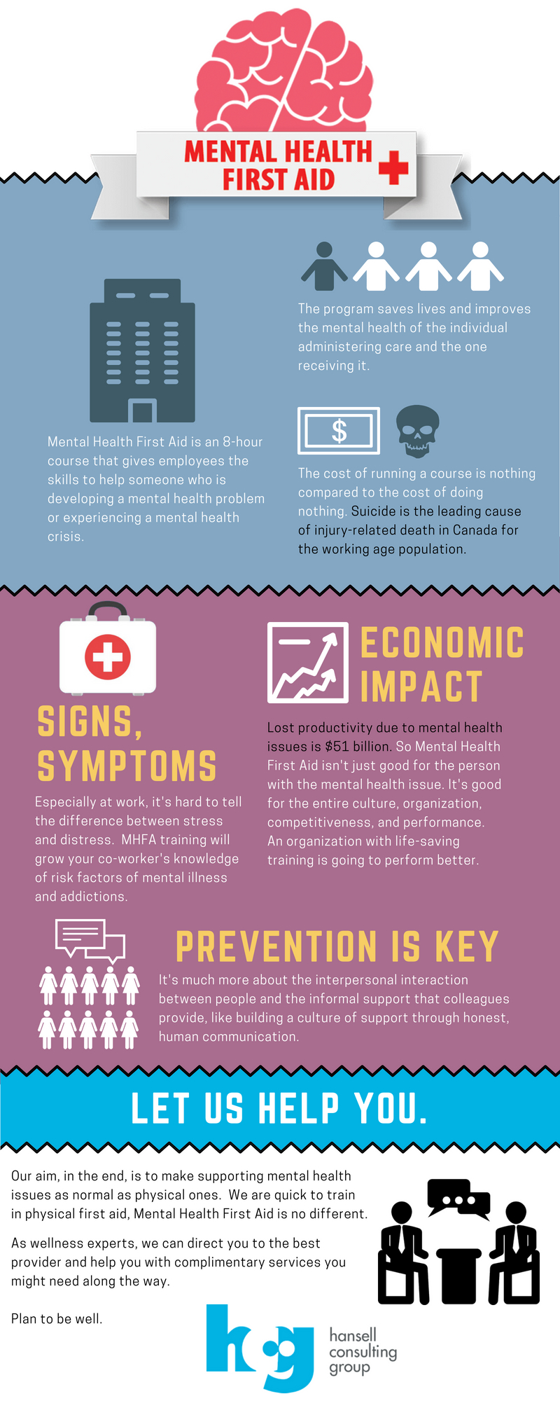 Mental Health First Aid.jpg
