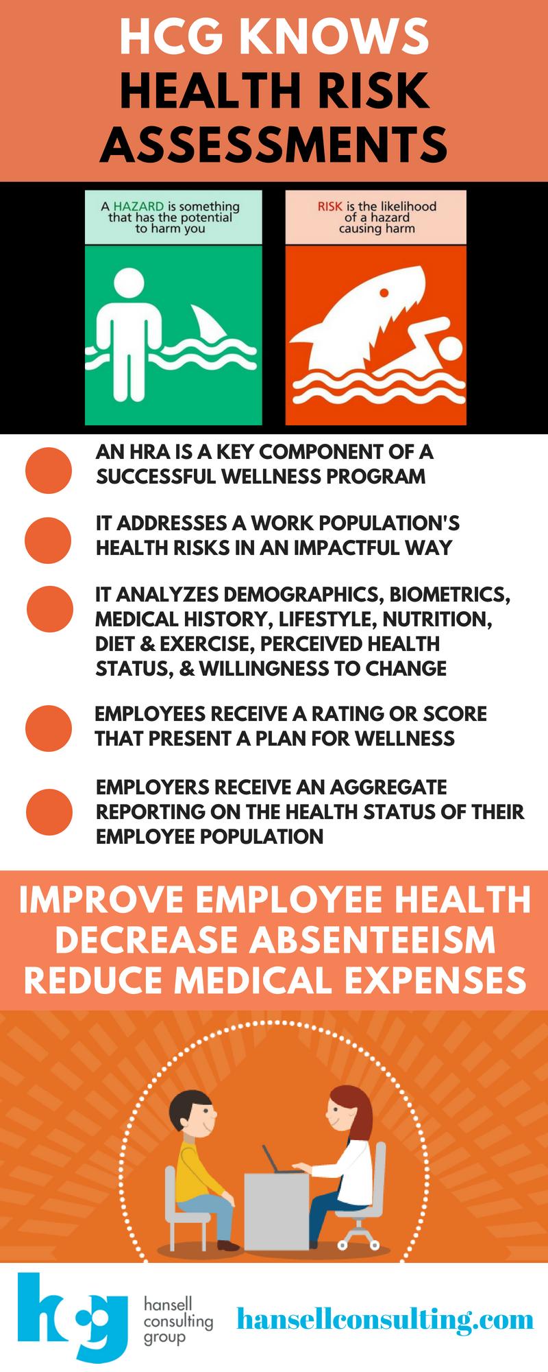 HEALTH RISKS.jpg
