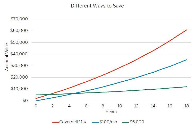 Educational Savings.jpg