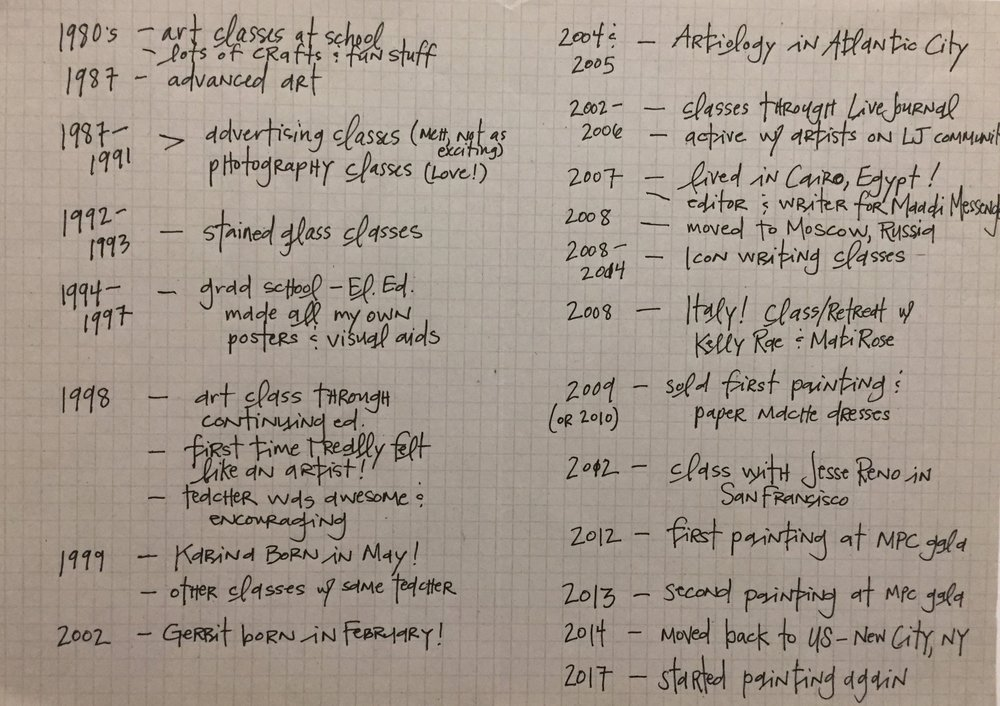 my life as an artist... a timeline