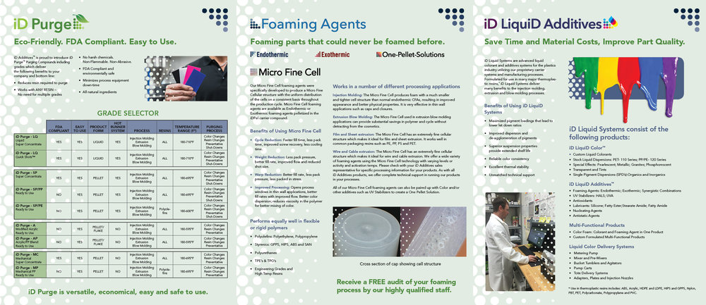 ID ADDITIVES 6-PAGE CORPORATE BROCHURE