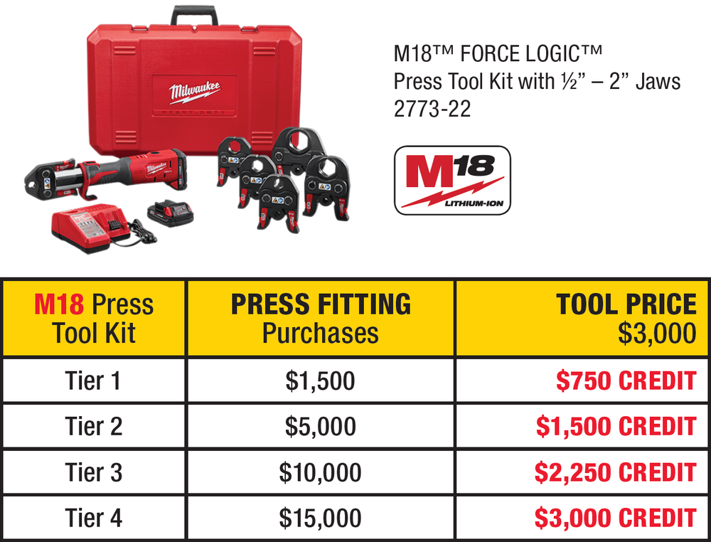 "M18™ FORCE LOGIC™ Press Tool Kit with ½"" – 2"" Jaws"