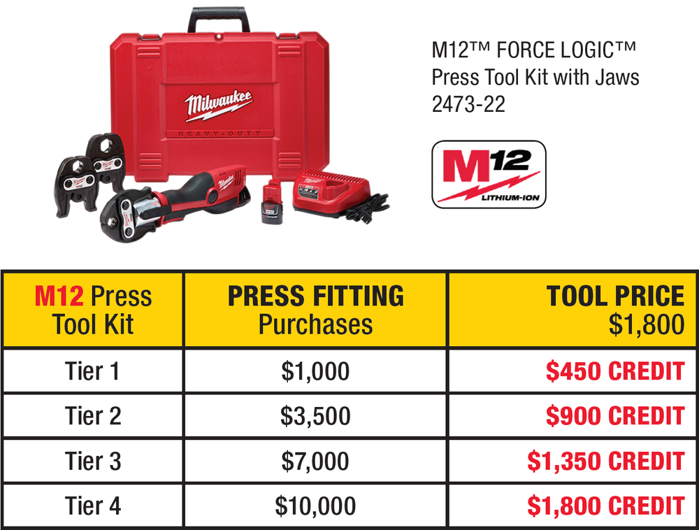 M12™ FORCE LOGIC™ Press Tool Kit with Jaws