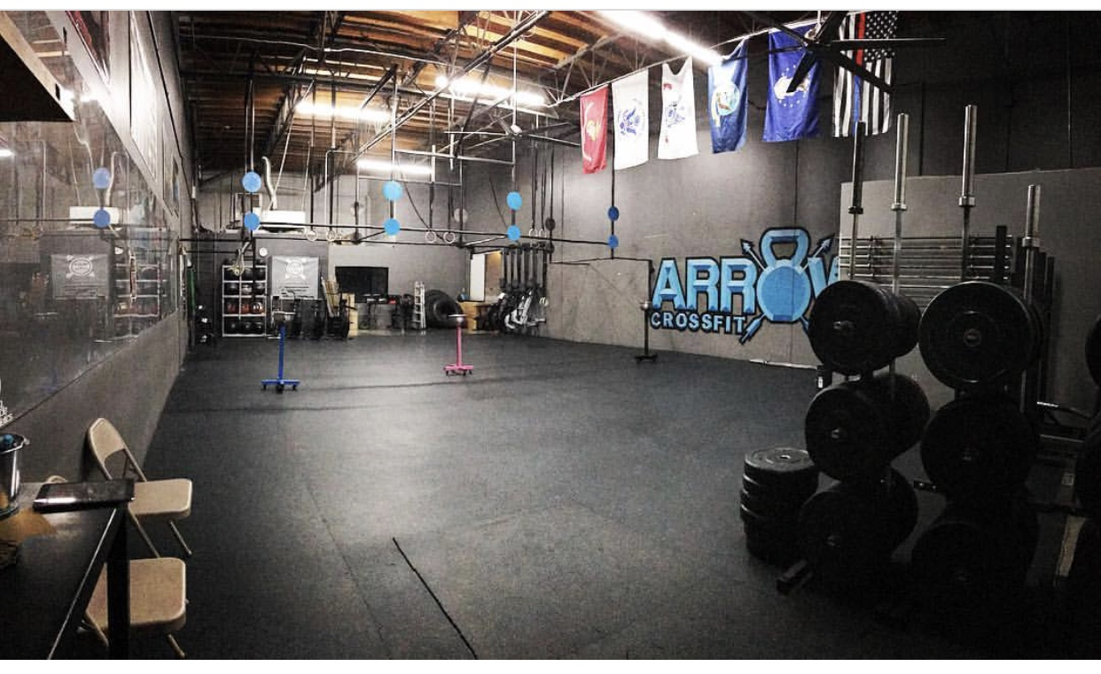 What is CrossFit? — Arrow CrossFit
