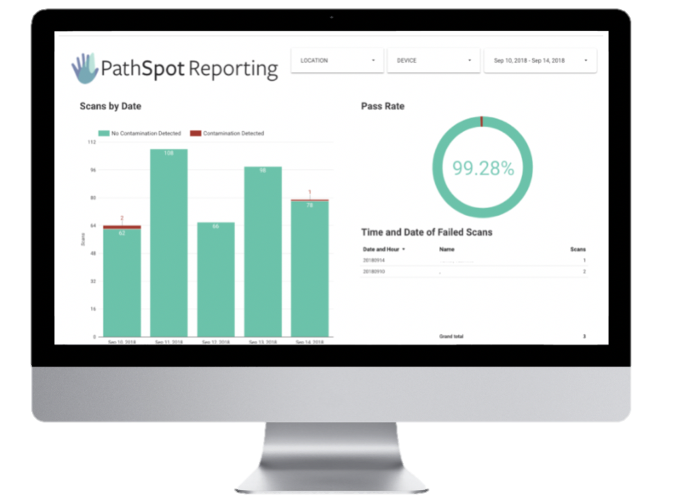 PathSpot Data Dashboard