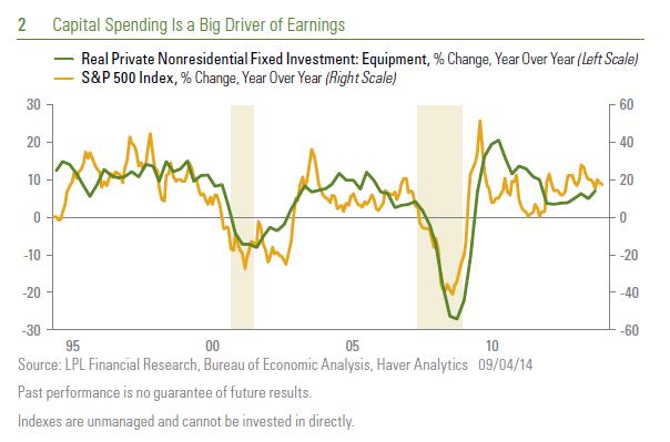 9-8-2014-chart-2