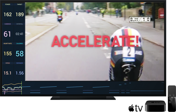 Video Streaming Kinetic Fit App.png