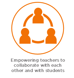 Empowering teachers icon.PNG