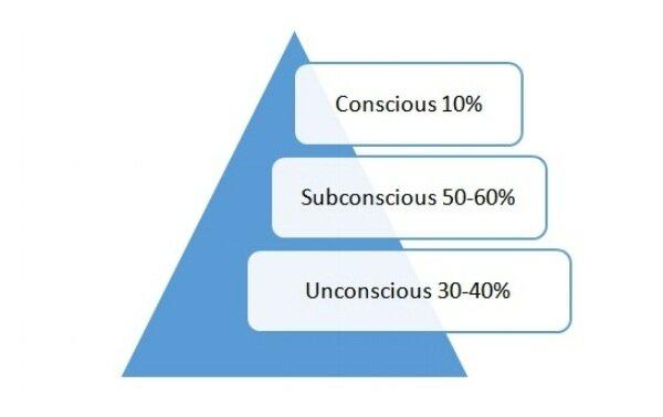 mind-structure.jpg