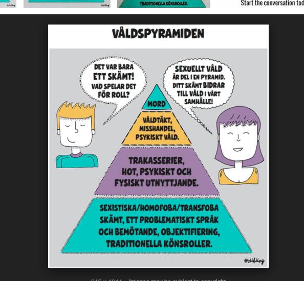 """Den numera klassiska """"våldspyramiden""""."""