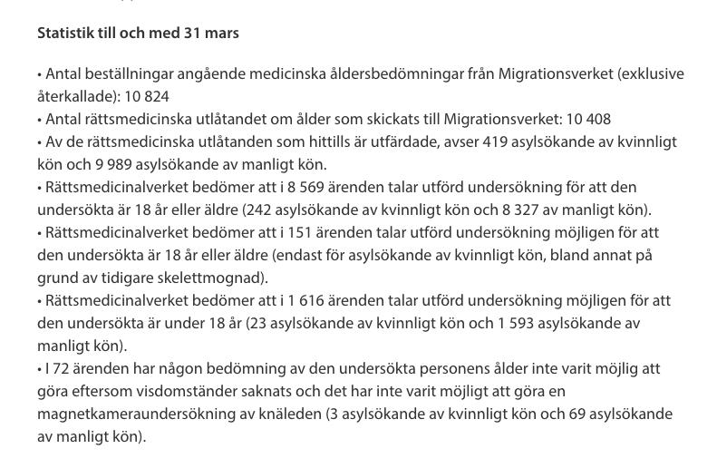 RMV.se https://www.rmv.se/verksamheter/medicinska-aldersbedomningar/metoder/manadsstatistik-medicinska-aldersbedomningar/