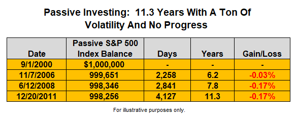 passive-investing-table1.png