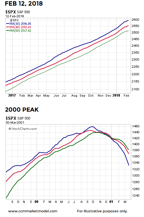 2000-stock-market-peak-2-13.png