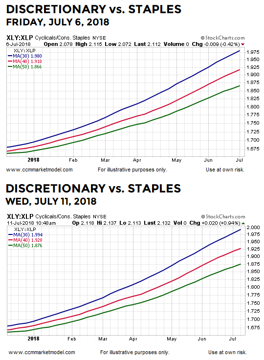 short-takes-july-11-2018-xly-xlp.png