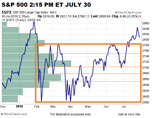 short-takes-2008-spx-185-days-2.png