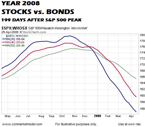 short-takes-ciovacco-stocks-b.png