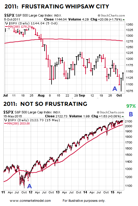 short-takes-2011-stock-market-crash.png