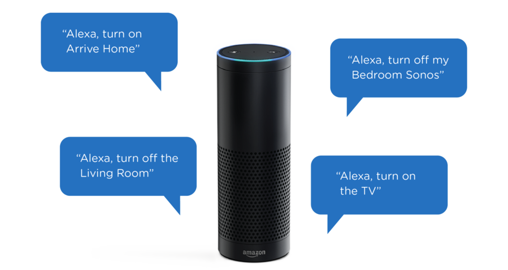 Tips And Tricks To Get More Out Of Amazon Echo