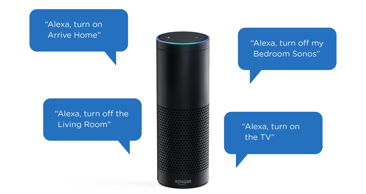 Tips and Tricks to Get More Out of Amazon Echo — Yonomi