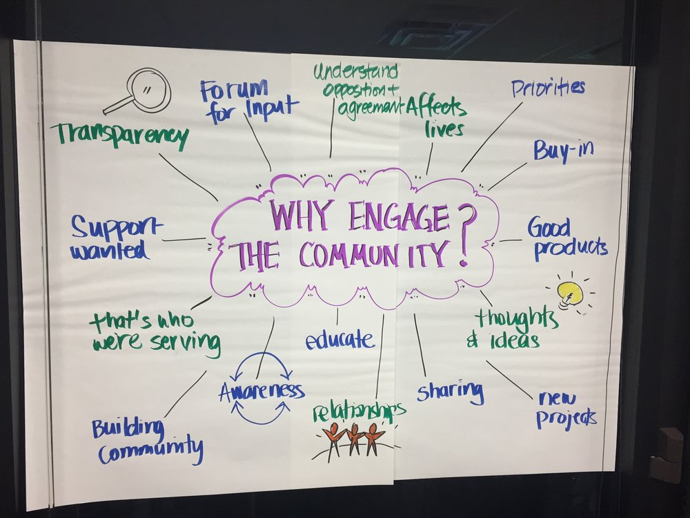 Staff Training - Community Engagement | City of Greensboro, NC