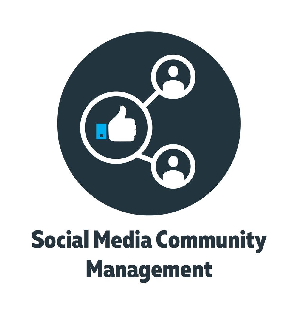 SocialMediaCommunityManagement_DundasMedia_1500.jpg