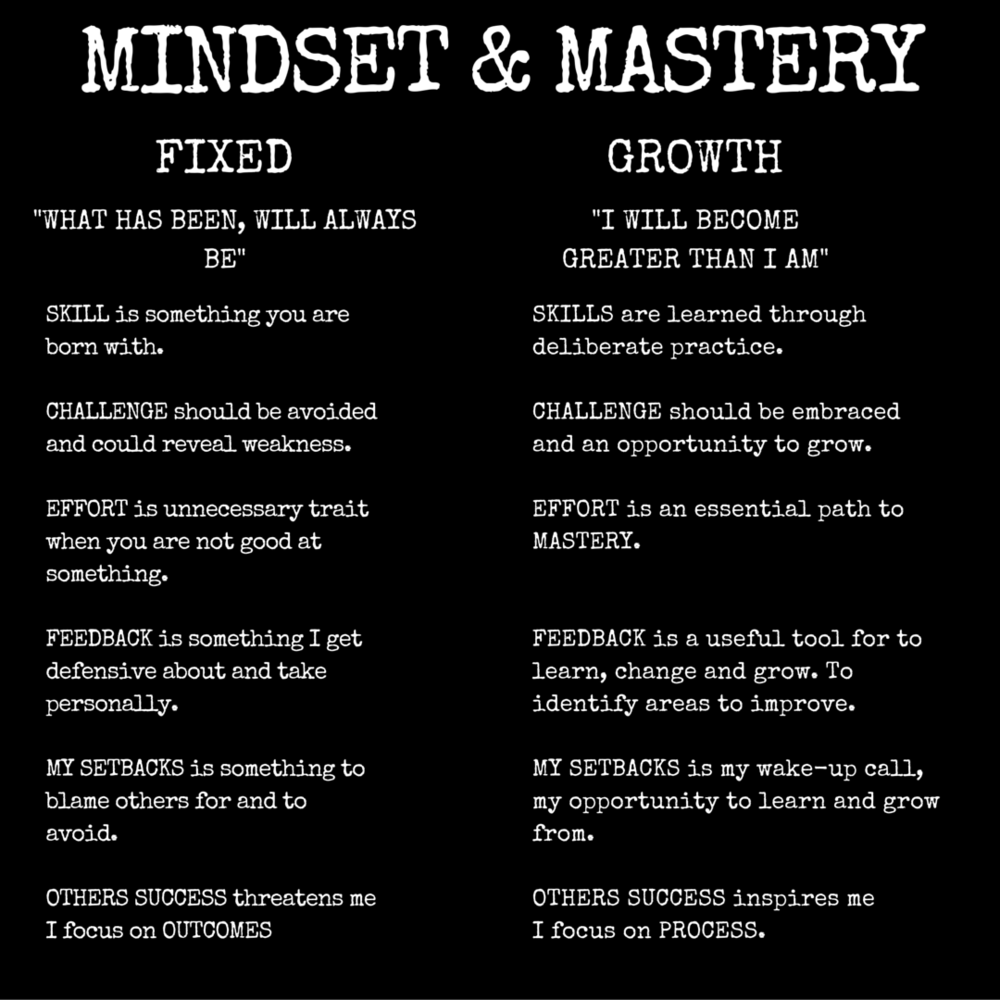What Mindset Do You Hold? -