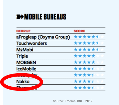 2017 Top 10 Mobile agencies - Nakko is proud to be part of the top 10 mobile agencies in the Netherlands