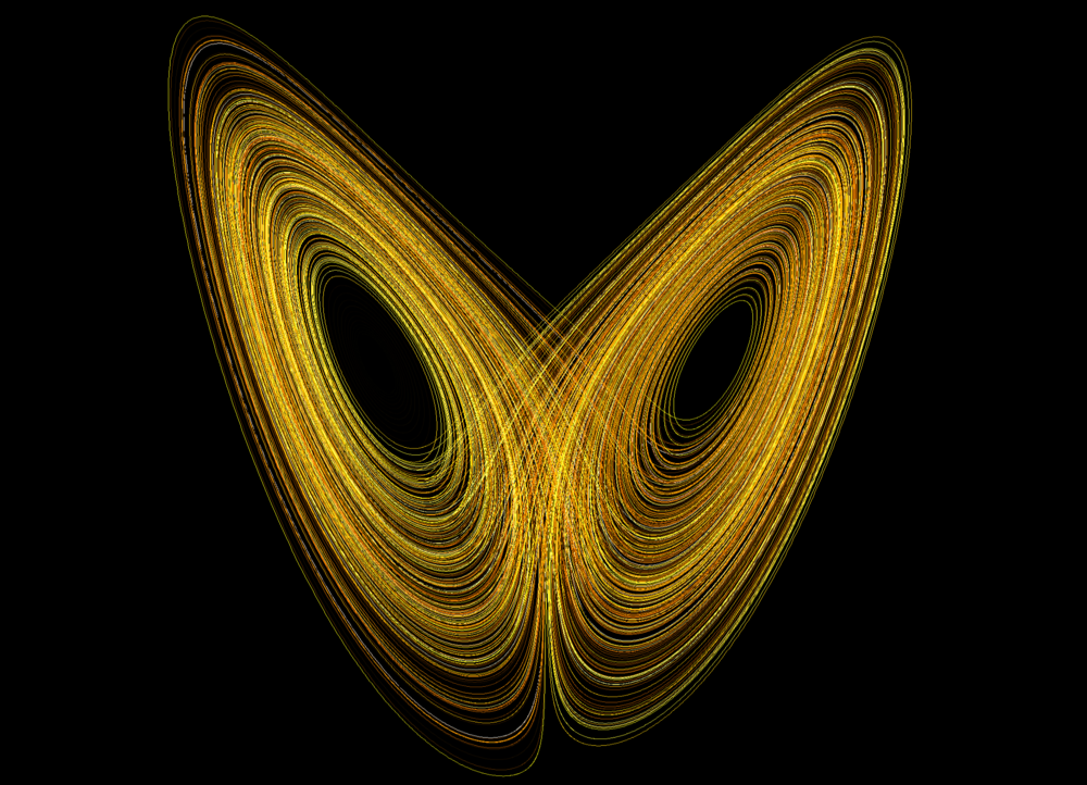 Ordinary Differential Equations - Lorentz attractor - Projection of trajectory of Lorenz system in phase space with