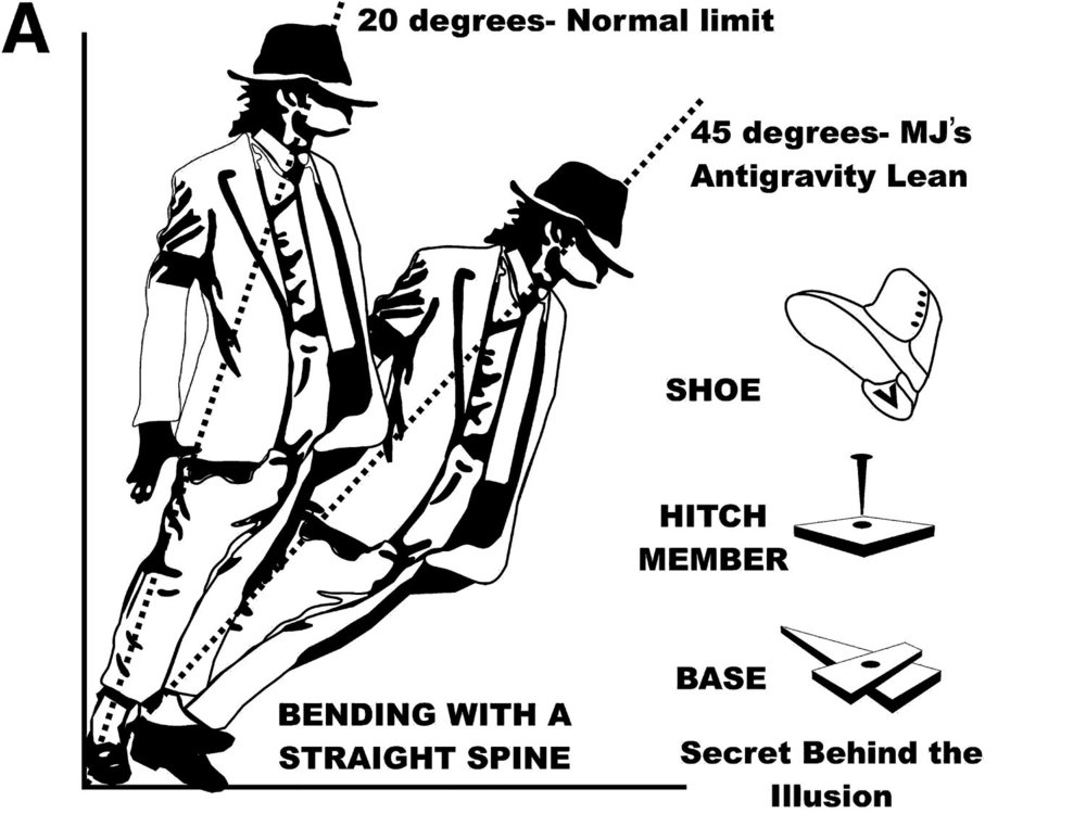 smooth-criminal-lean2.jpeg