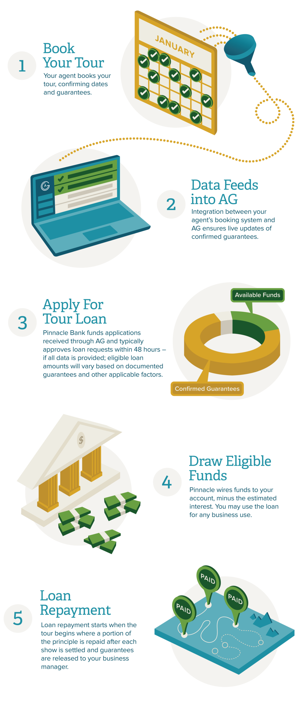 AG-Finance-Infographic_FINAL-mobile.png