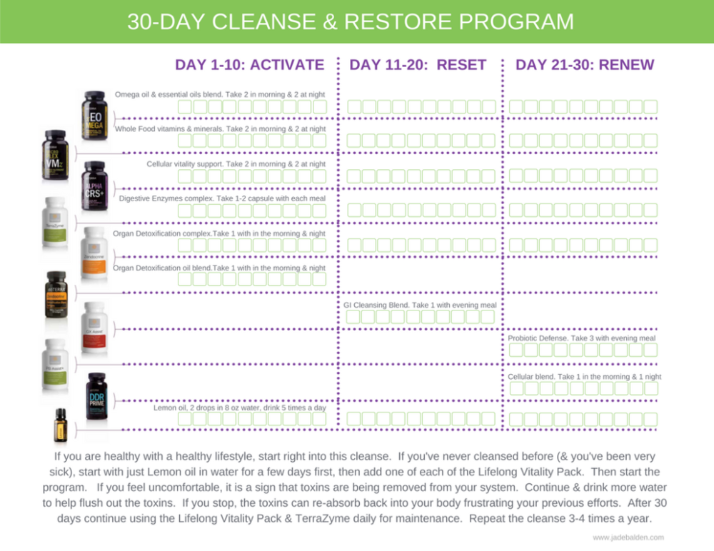 30-day-cleanse-restore-2-1024x791.png
