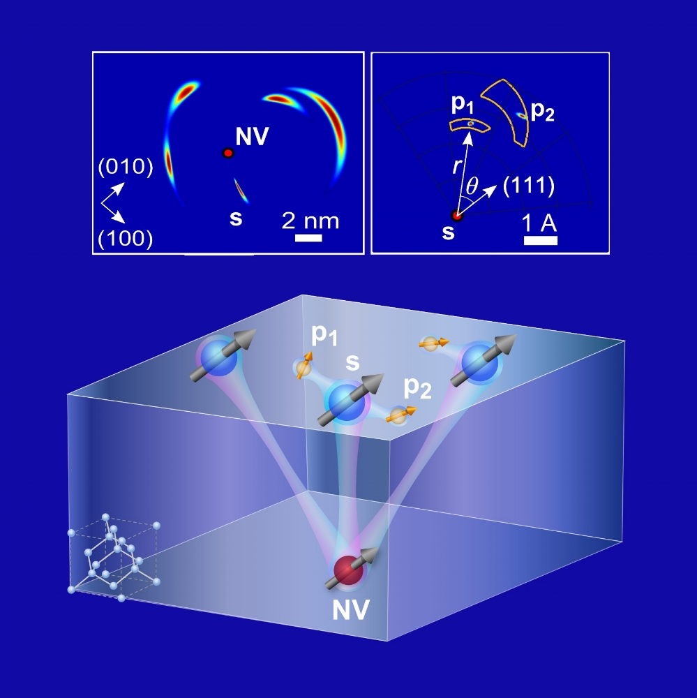Imaging Individual Protons on a Diamond Surface