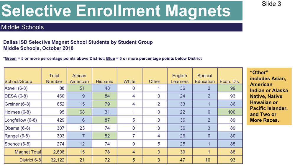 Magnet Middle Schools.jpg