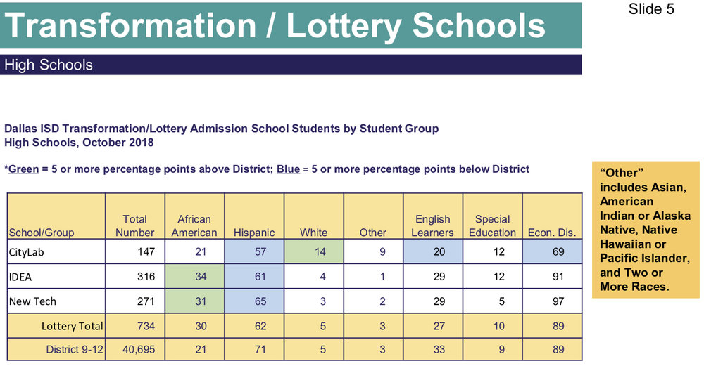 Lottery High Schools.jpg