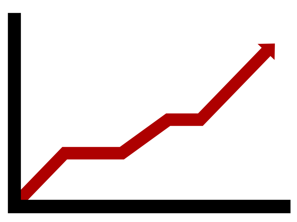 arrow up graph.png