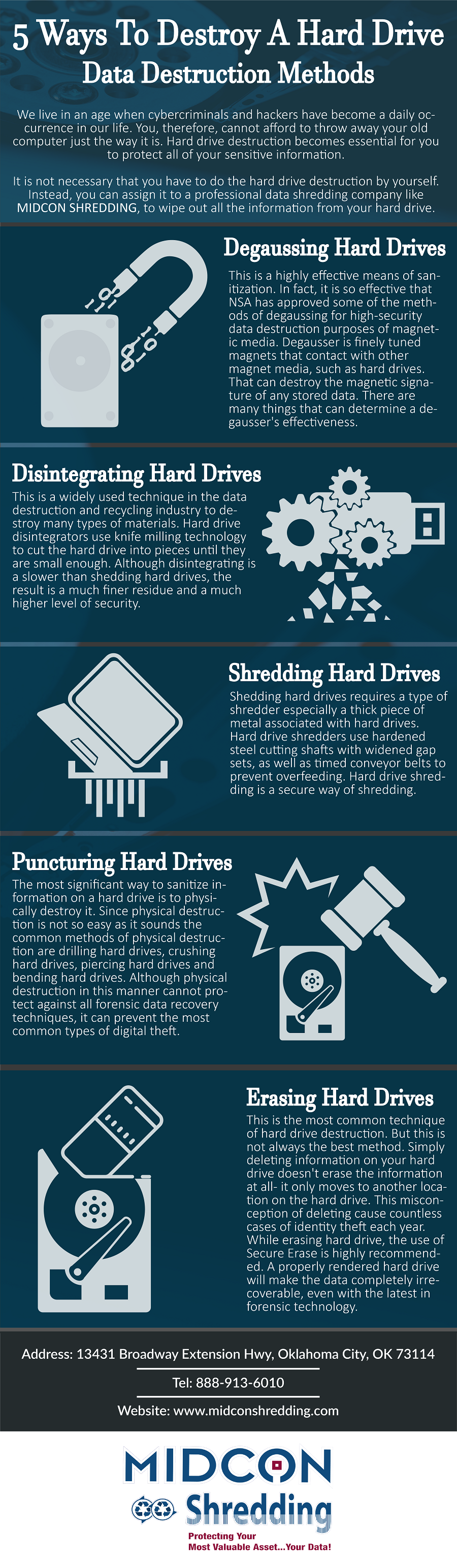 5 Ways To Destroy A Hard Drive.png