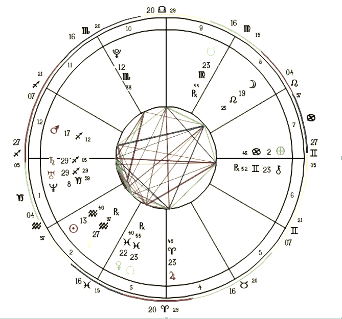 My chart2_background.png