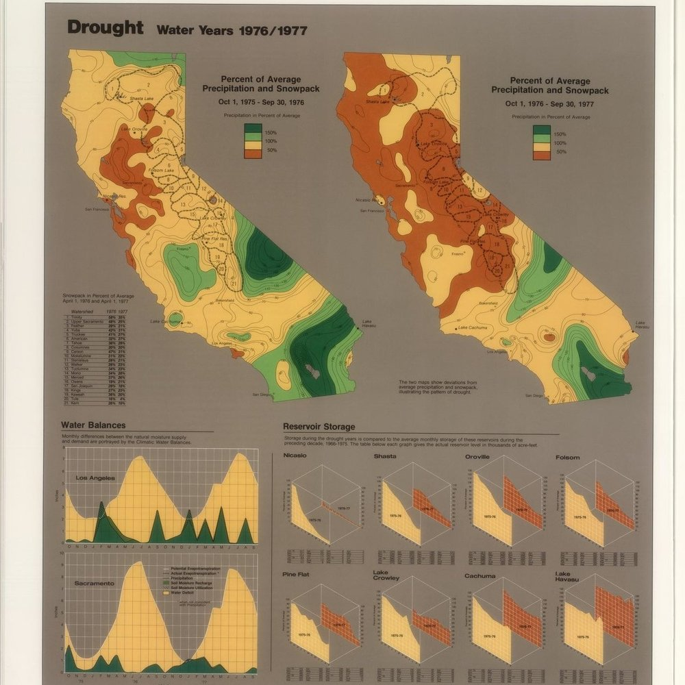 The California Water Atlas of 1979 provided a visionary and excellent exploration of California's water situation. We aim to build on that incredible legacy with our CaDC work.