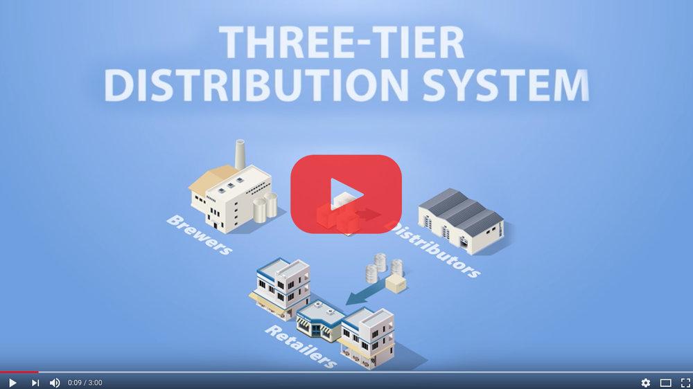 3TierSystem.jpg